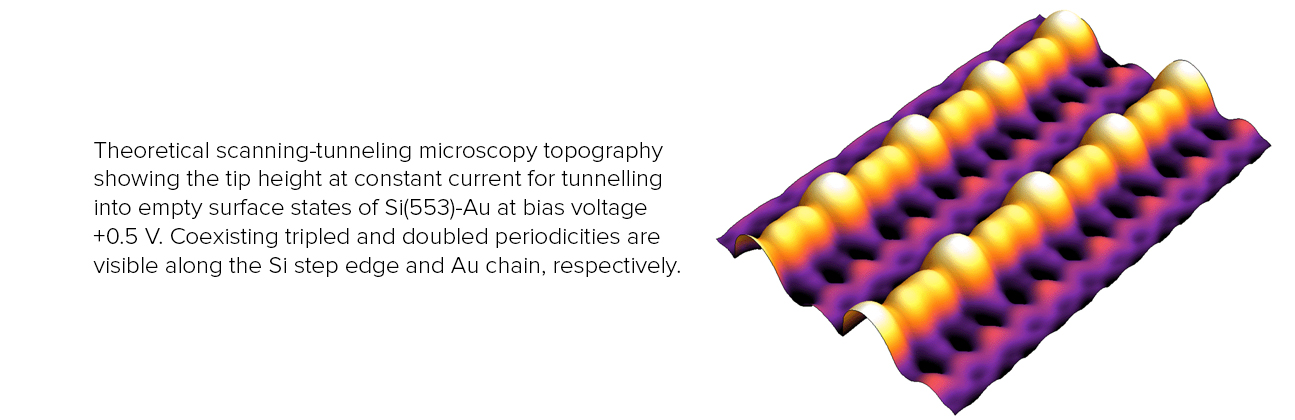 Theoretical scanning-tunneling microscopy